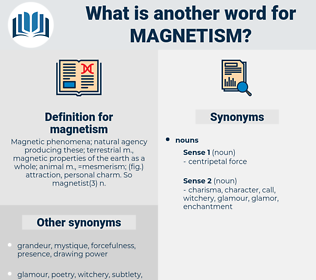 magnetism, synonym magnetism, another word for magnetism, words like magnetism, thesaurus magnetism