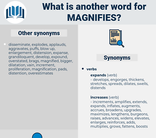 magnifies, synonym magnifies, another word for magnifies, words like magnifies, thesaurus magnifies