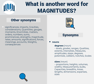 magnitudes, synonym magnitudes, another word for magnitudes, words like magnitudes, thesaurus magnitudes