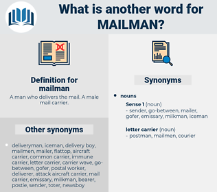 mailman, synonym mailman, another word for mailman, words like mailman, thesaurus mailman
