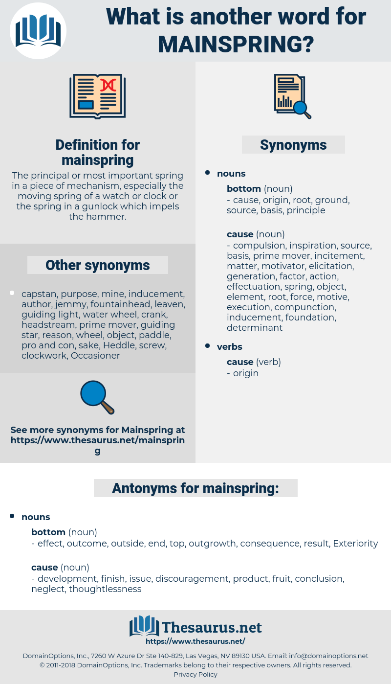 mainspring, synonym mainspring, another word for mainspring, words like mainspring, thesaurus mainspring