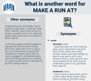 make a run at, synonym make a run at, another word for make a run at, words like make a run at, thesaurus make a run at