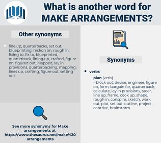 make arrangements, synonym make arrangements, another word for make arrangements, words like make arrangements, thesaurus make arrangements