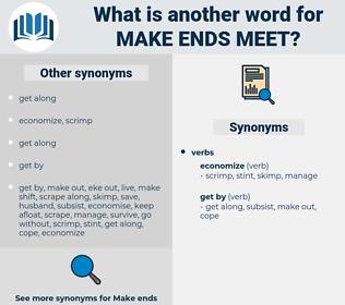 make ends meet, synonym make ends meet, another word for make ends meet, words like make ends meet, thesaurus make ends meet