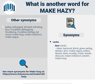 make hazy, synonym make hazy, another word for make hazy, words like make hazy, thesaurus make hazy