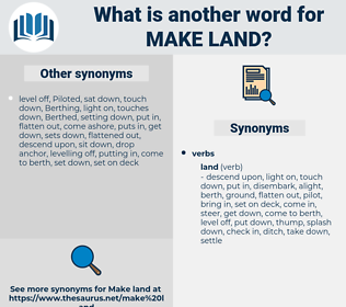 make land, synonym make land, another word for make land, words like make land, thesaurus make land