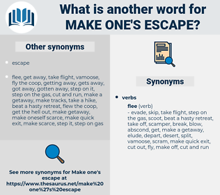 make one's escape, synonym make one's escape, another word for make one's escape, words like make one's escape, thesaurus make one's escape