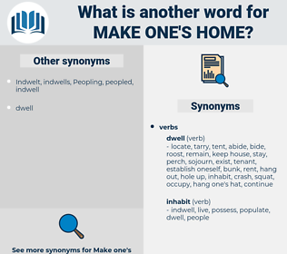 make one's home, synonym make one's home, another word for make one's home, words like make one's home, thesaurus make one's home