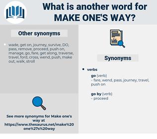 make one's way, synonym make one's way, another word for make one's way, words like make one's way, thesaurus make one's way
