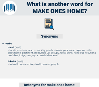 make ones home, synonym make ones home, another word for make ones home, words like make ones home, thesaurus make ones home
