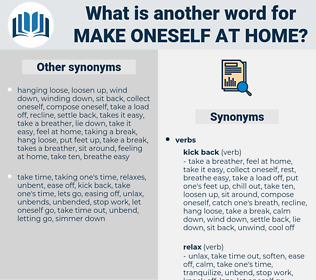 make oneself at home, synonym make oneself at home, another word for make oneself at home, words like make oneself at home, thesaurus make oneself at home