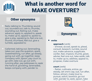 make overture, synonym make overture, another word for make overture, words like make overture, thesaurus make overture