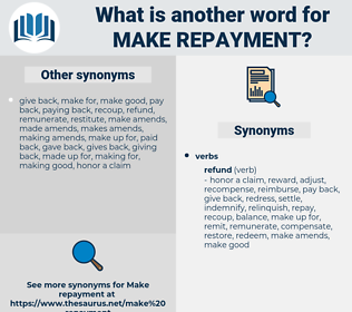 make repayment, synonym make repayment, another word for make repayment, words like make repayment, thesaurus make repayment
