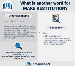 make restitution, synonym make restitution, another word for make restitution, words like make restitution, thesaurus make restitution