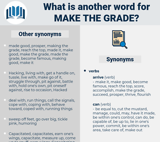 make the grade, synonym make the grade, another word for make the grade, words like make the grade, thesaurus make the grade