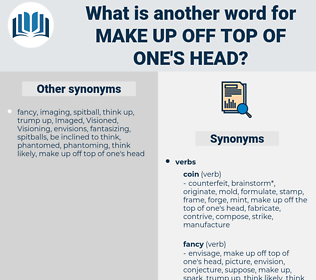 make up off top of one's head, synonym make up off top of one's head, another word for make up off top of one's head, words like make up off top of one's head, thesaurus make up off top of one's head