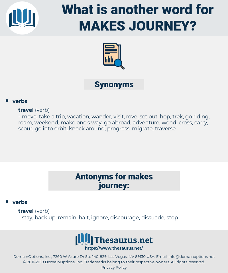 makes journey, synonym makes journey, another word for makes journey, words like makes journey, thesaurus makes journey