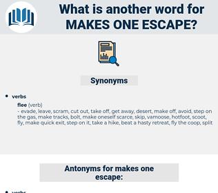 makes one escape, synonym makes one escape, another word for makes one escape, words like makes one escape, thesaurus makes one escape