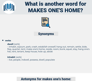 makes one's home, synonym makes one's home, another word for makes one's home, words like makes one's home, thesaurus makes one's home