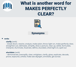 makes perfectly clear, synonym makes perfectly clear, another word for makes perfectly clear, words like makes perfectly clear, thesaurus makes perfectly clear
