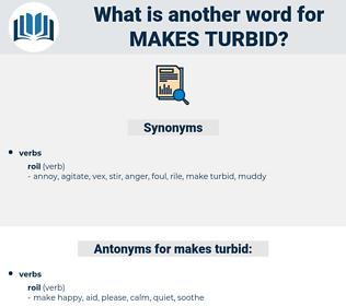 makes turbid, synonym makes turbid, another word for makes turbid, words like makes turbid, thesaurus makes turbid