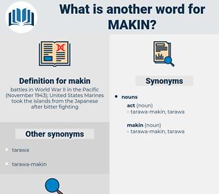 makin, synonym makin, another word for makin, words like makin, thesaurus makin