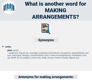 making arrangements, synonym making arrangements, another word for making arrangements, words like making arrangements, thesaurus making arrangements