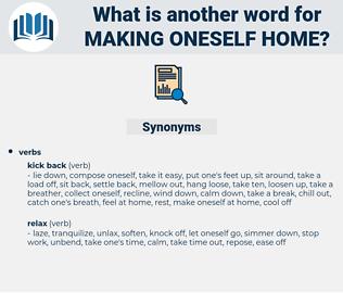 making oneself home, synonym making oneself home, another word for making oneself home, words like making oneself home, thesaurus making oneself home