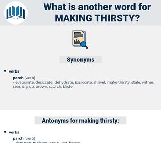 making thirsty, synonym making thirsty, another word for making thirsty, words like making thirsty, thesaurus making thirsty