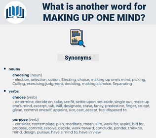 making up one mind, synonym making up one mind, another word for making up one mind, words like making up one mind, thesaurus making up one mind