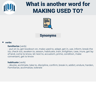 making used to, synonym making used to, another word for making used to, words like making used to, thesaurus making used to