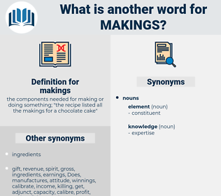 makings, synonym makings, another word for makings, words like makings, thesaurus makings