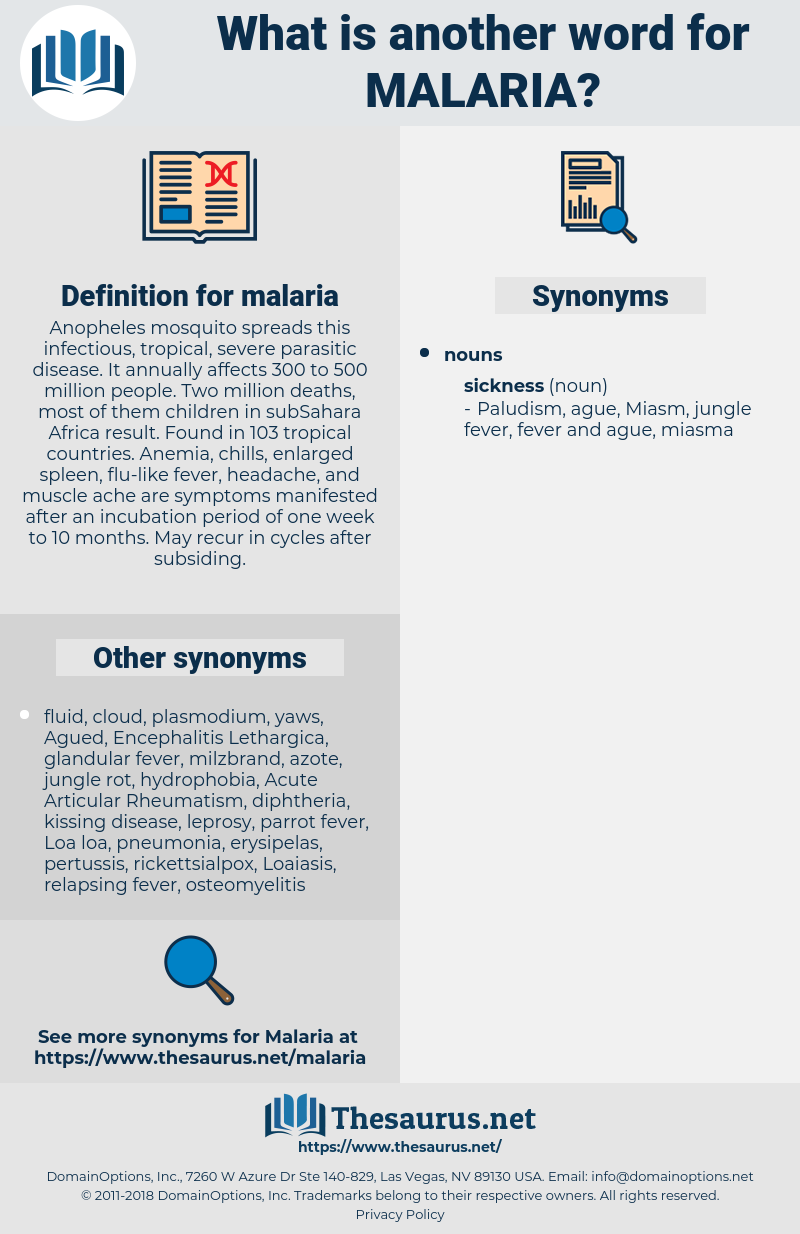 synonyms for malaria - thesaurus