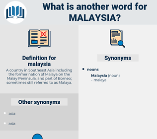 malaysia, synonym malaysia, another word for malaysia, words like malaysia, thesaurus malaysia