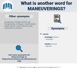 maneuverings, synonym maneuverings, another word for maneuverings, words like maneuverings, thesaurus maneuverings