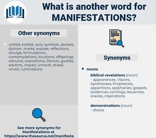 manifestations, synonym manifestations, another word for manifestations, words like manifestations, thesaurus manifestations