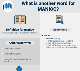 manioc, synonym manioc, another word for manioc, words like manioc, thesaurus manioc