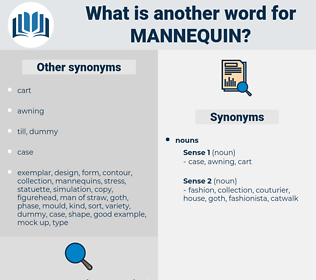 mannequin, synonym mannequin, another word for mannequin, words like mannequin, thesaurus mannequin