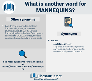 mannequins, synonym mannequins, another word for mannequins, words like mannequins, thesaurus mannequins