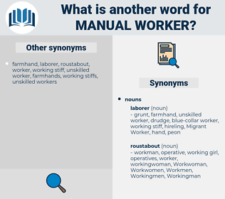 manual worker, synonym manual worker, another word for manual worker, words like manual worker, thesaurus manual worker