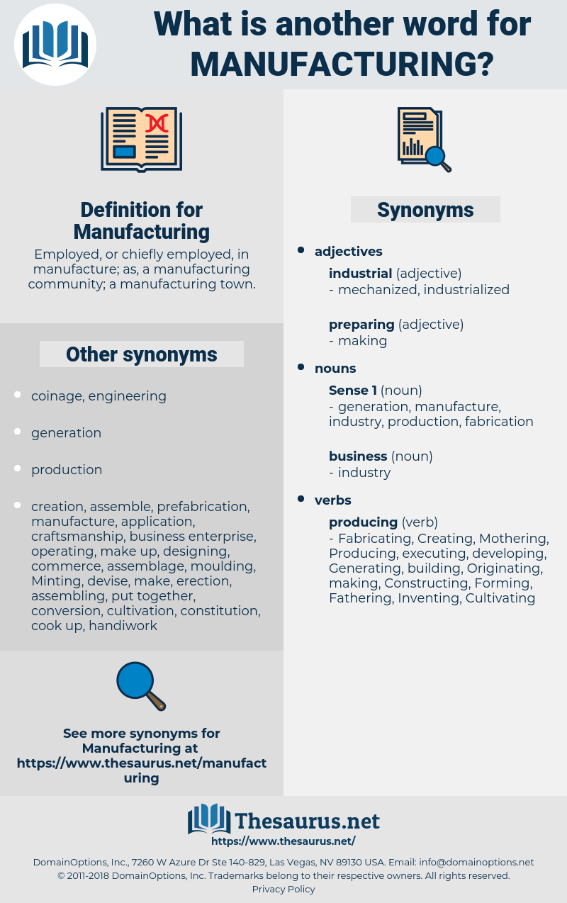 Manufacturing, synonym Manufacturing, another word for Manufacturing, words like Manufacturing, thesaurus Manufacturing