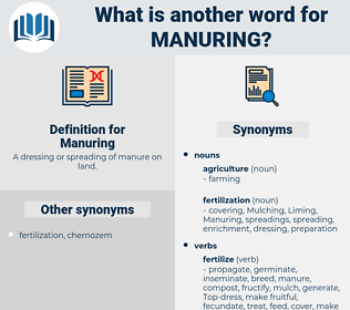Manuring, synonym Manuring, another word for Manuring, words like Manuring, thesaurus Manuring