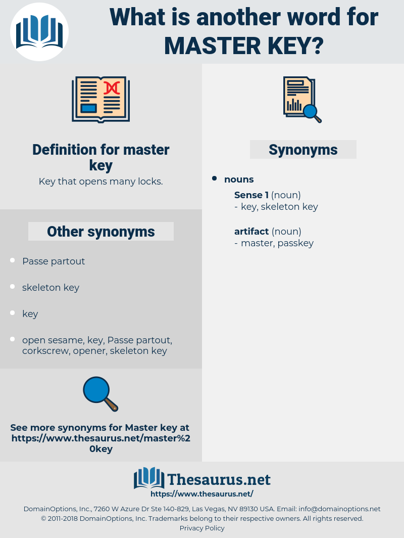 master key, synonym master key, another word for master key, words like master key, thesaurus master key
