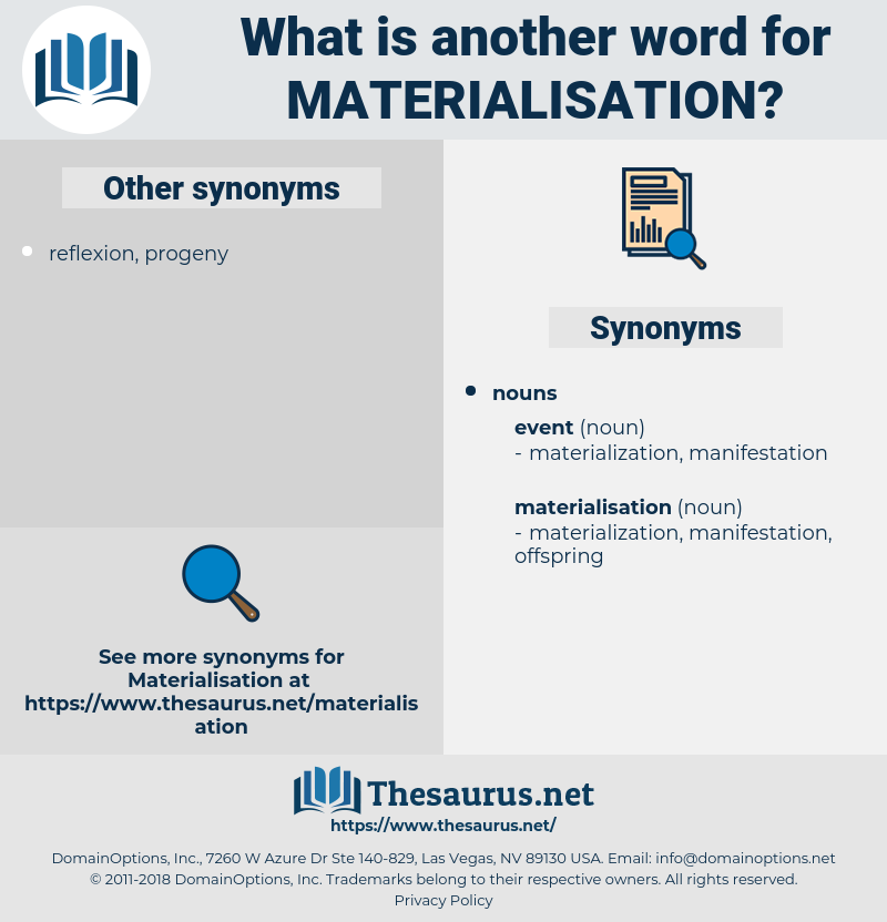 materialisation, synonym materialisation, another word for materialisation, words like materialisation, thesaurus materialisation