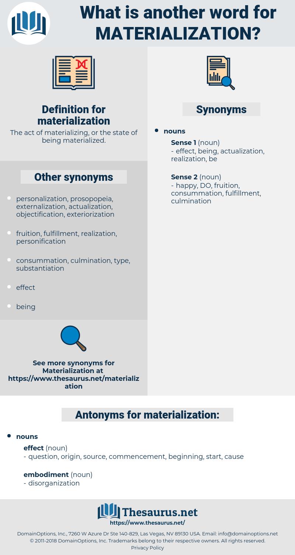 materialization, synonym materialization, another word for materialization, words like materialization, thesaurus materialization