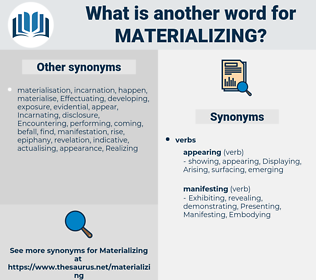 Materializing, synonym Materializing, another word for Materializing, words like Materializing, thesaurus Materializing