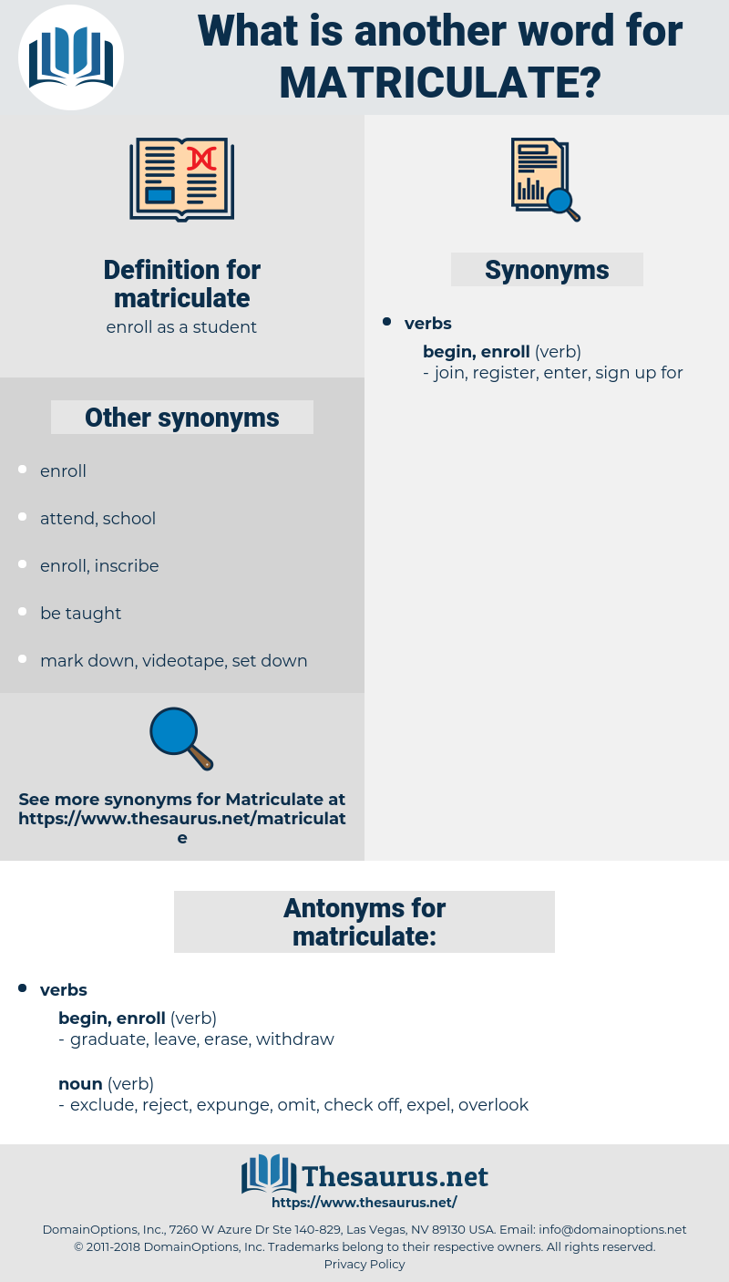 matriculate, synonym matriculate, another word for matriculate, words like matriculate, thesaurus matriculate