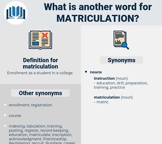 matriculation, synonym matriculation, another word for matriculation, words like matriculation, thesaurus matriculation