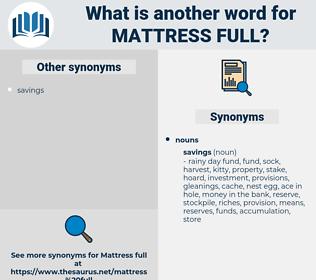 mattress full, synonym mattress full, another word for mattress full, words like mattress full, thesaurus mattress full