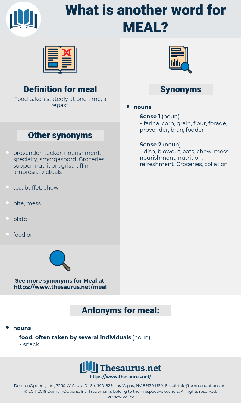 meal, synonym meal, another word for meal, words like meal, thesaurus meal